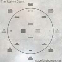 The Twenty Count - the foundational wheel of the Council Wheel